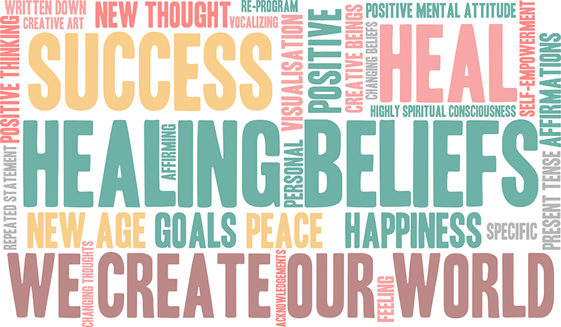 Healing Beliefs Word Cloud